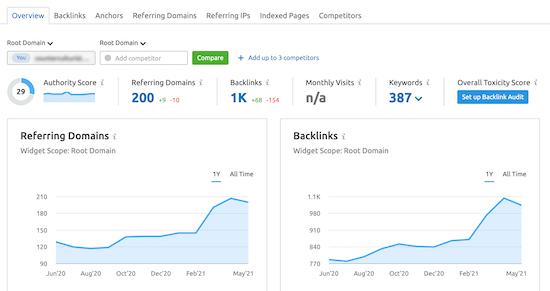 Informe de backlinks de SEMRush