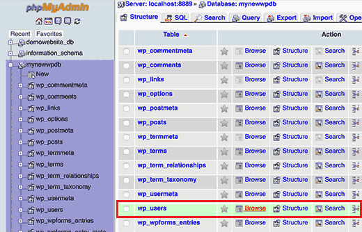 Tabla de usuarios en la base de datos de WordPress